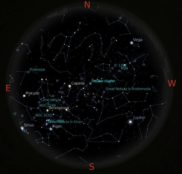 Astrophysics subject of arts